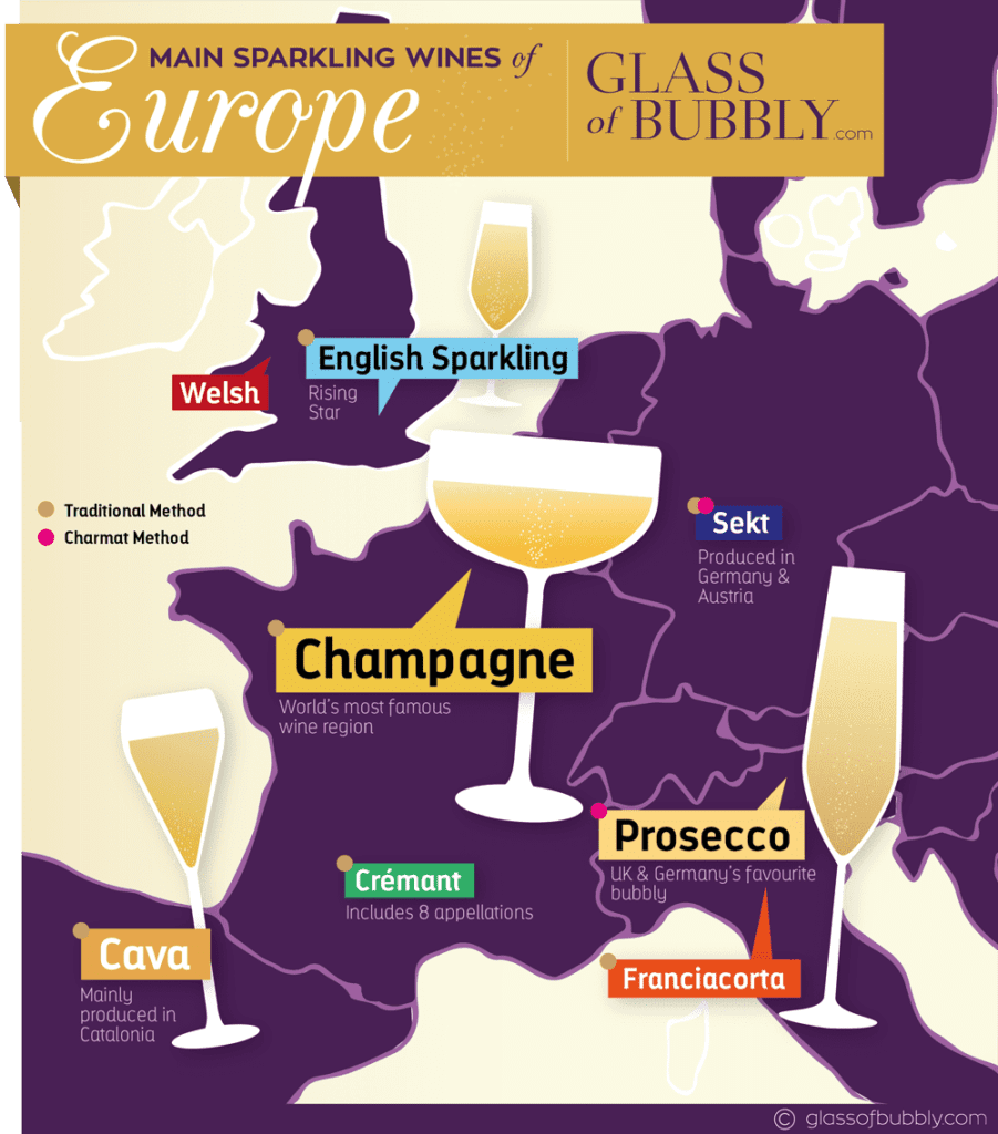 What Sparkling Wine Europe